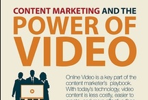 Video Marketing Infographics