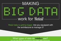 Retail Marketing / The latest trends, tips and insights into the retail industry.