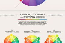 Colors and combinations