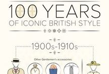 Fashion Vocabulary!!