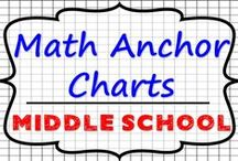 Math Anchor Charts Middle School / Math anchor charts for a middle school classroom.