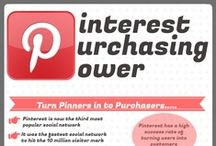 I'm Pinterested / How to use Pinterest for marketing and networking