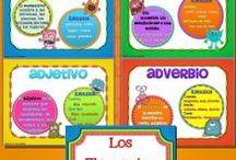 Infographics in Spanish / Infografías en español.