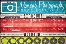 Photo Cheat Sheets/Guides