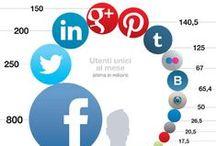 Social Media e Business / Una raccolta delle migliori Social Infografiche che evidenziano l'importanza dei Social Network come strumento di comunicazione e business. #iobusiness