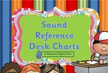 Pre-K / A wide variety of Pre-K resources created by our TeachInABox teacher sellers / members.
