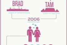 Infographie / Infographics / Des infographies sur le thème du mariage.