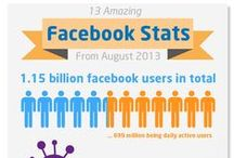 Facebook Figures / Facebook facts, stats and figures.