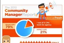 Community Manager Corner