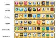 iphone/ipad SW