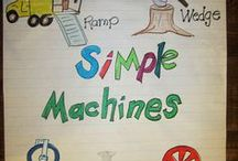 Science Anchor Charts / Elementary Science Anchor Charts