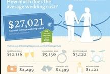 Wedding- Budget