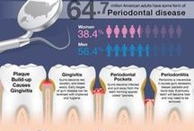 Teeth & Gums Facts