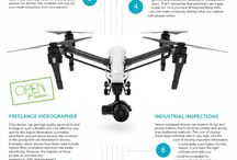 Drones / Learn about drones, Drones for sales