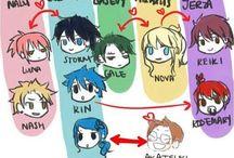 Fairy Tail nouvelle génération
