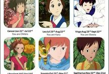 Otaku Tests / So...what did you get...?