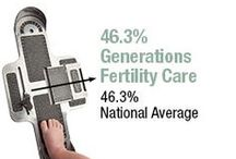 Generations Fertility Care / Experts in male and female infertility conditions, as well as women's endocrine conditions, providing a wide range of assisted reproductive treatments near Madison, Wisconsin. http://www.uwhealth.org/generations / by UW Health
