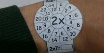 Multiplication Clock Multiplication Wristband