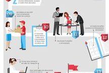 20 habitos de pessoas superprodutivas