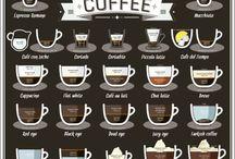 Cozy Coffee and High Tea