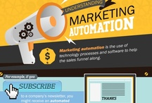 Marketing automation, lead nurturing