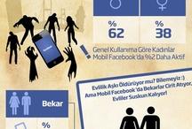Infografik & Data