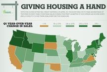 Information & Tips / Tips & Informationen über Immobilien und den Immobilienmarkt in den USA