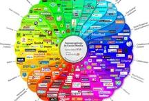 Social Media / Social Media Tipps und Links