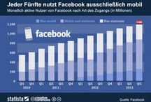 Facebook / Facebook pins