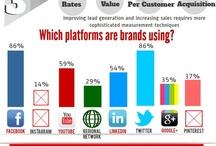 Social Business / Social Business