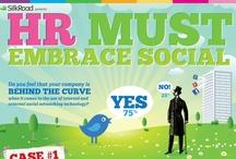 Social HR / Human Ressources and Social Media
