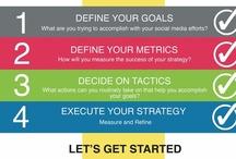 Strategy & Plan for Social Media / Strategy & Plan for Social Media