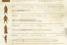 RPG - Ideias