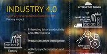 Industrial Internet of Things / Industrial Internet of Things, Cognitive Manufacturing, Big Data Analytics etc.