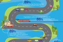 Infografías infographic