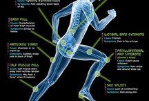 Common & Uncommon Injuries