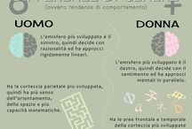 Infografica / Infografiche di carattere psicologico