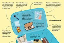 Travel Packing Guides