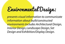 Environmental Design / Environmental Design – presents visual information to communicate information about built/ constructed environments. It includes Architectural Design, Interior Design, Landscape Design, Set Design and Exhibition/Display Design.