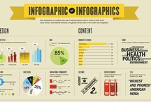 Design: Information Graphics / by Nathan Cavanaugh