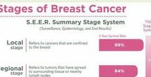 Breast Cancer / Breast Cancer info you should know with infographics and articles.