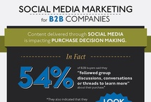 B2B Marketing infographics  / Great infographics for B2B marketers looking for quick statistics in the digital space   / by Matt Woods