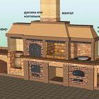 Design - BBQ / fireplace