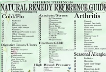 Home Remedies/Natural Wellness
