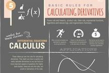 Math Resources / Math resources for students of all ages as well as teachers, parents, and anyone who loves math.
