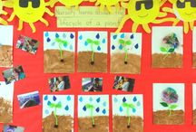 kinder science / science ideaz for the whole year / by Anna Corley