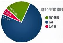 Nutritional Ketosis (Ketogenic,Keto) Low Carbs High Fat (LCHF) / This board is for information regarding nutritional Ketosis as well as the (LCHF)low carbohydrate  high fat way of eating along with Keto & LCHF recipes. / by Melissa Keihn Forehand
