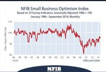 Small Business Research / by NFIB