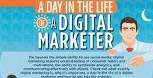Digital Marketing CLM / CLM