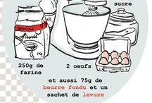 Miam kitchenaid